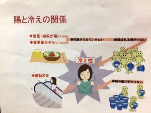 腸と冷えの関係